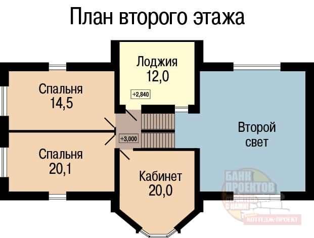 Дизайны загородных домов внутри